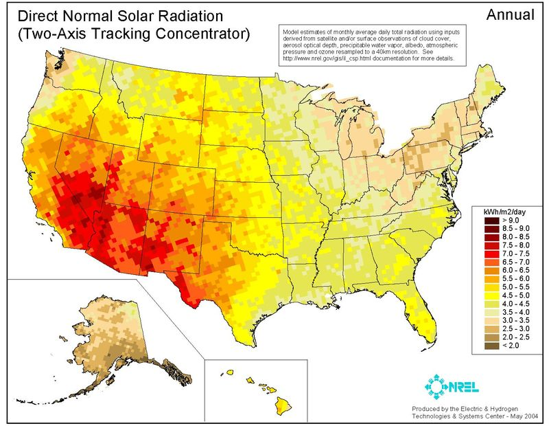 SolarRadiation